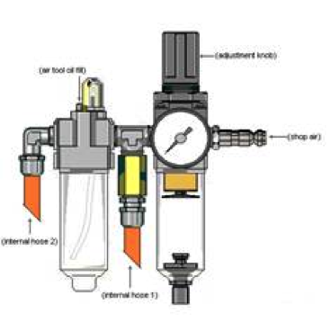 Tire Equipment Regulator diagram